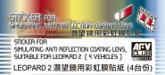 Anti Reflection Coating for Leopard 2