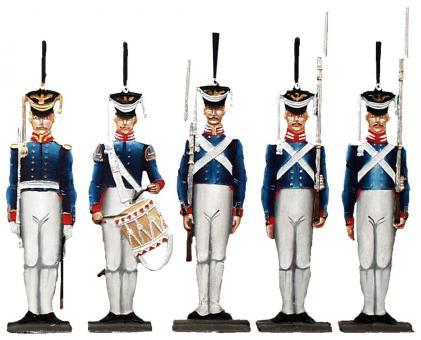 "Guard of Grenadier Regiment ""Kaiser Alexander"""