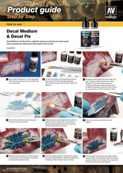 Product Guide: Decal Medium & Decal Fix
