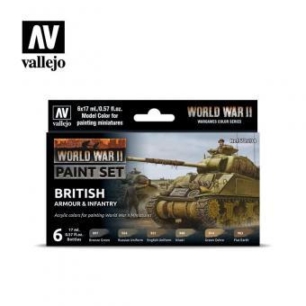 Britische Fahrzeuge und Uniformen, 2.WK