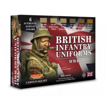 Britische Infanterie Uniformen - 2. Weltkrieg - Farbset