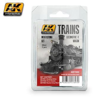 Trains locomotive & wagon