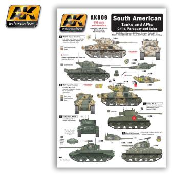 South American Tanks and AFVs Chile, Paraguay and Cuba Decals