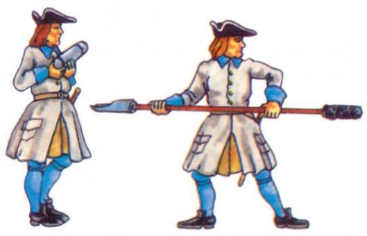 Zwei Artilleristen in Tätigkeit