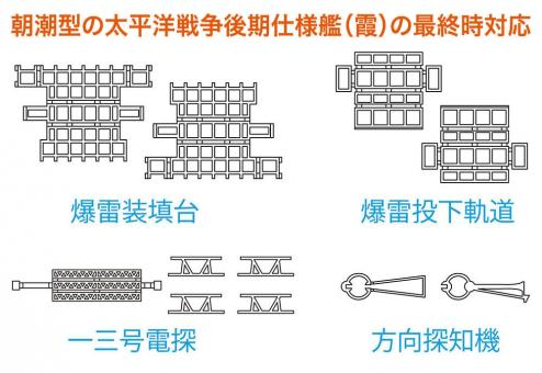 IJN Asashio Photoetched Parts