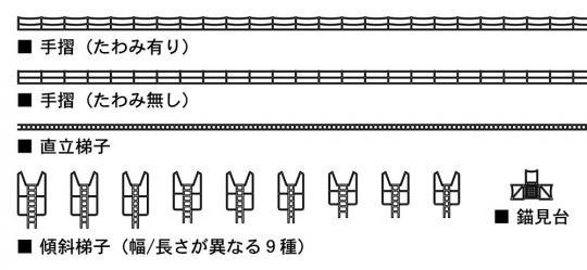 Japanese Warships Details Set A