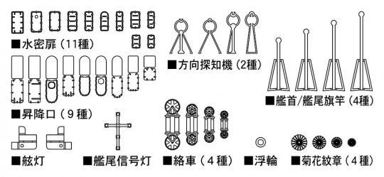 Japanese Warships Details Set B