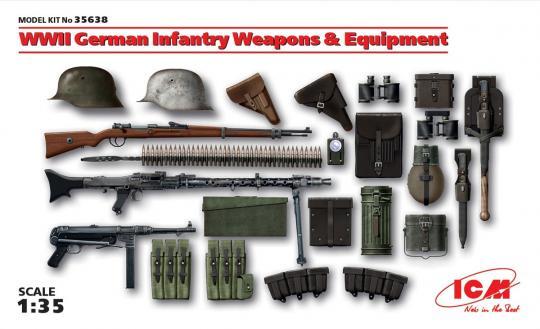 Deutsche Infanteriewaffen und Zubehör - 2. Weltkrieg
