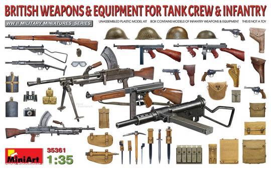 Britische Waffen für Infanterie & Panzersoldaten
