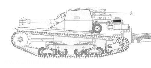 Cv33 I. Series Flamethrower Conversion kit
