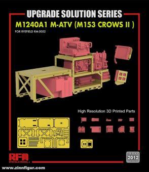 Upgrade Set für M1240A1 M-ATV (M153 CROWS II)
