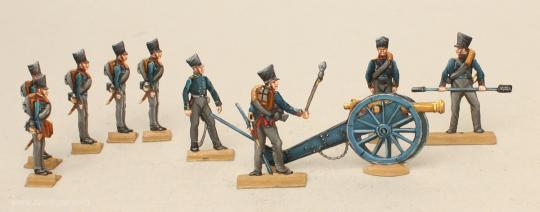 Artillerie, Herangetreten!