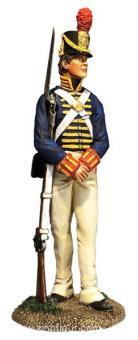 US Artilleryman - 1813-14