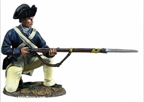 George Rogers Clark - Illionois Regiment - Knneling at the Ready