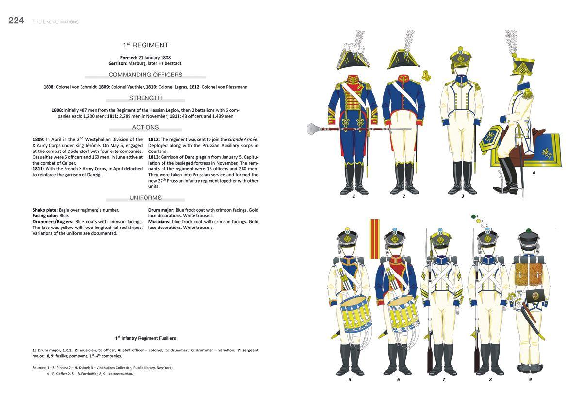 Troupes Westphaliennes 502_154!06