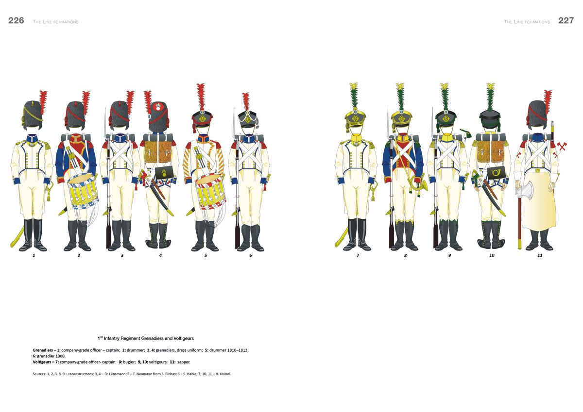 Troupes Westphaliennes 502_154!07
